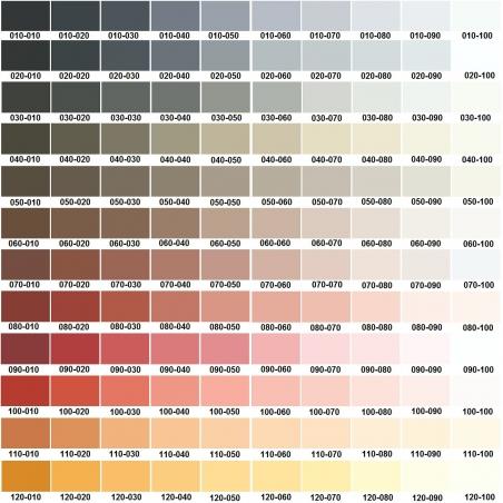 SPS Fasádní akrylátová barva - mat 1l